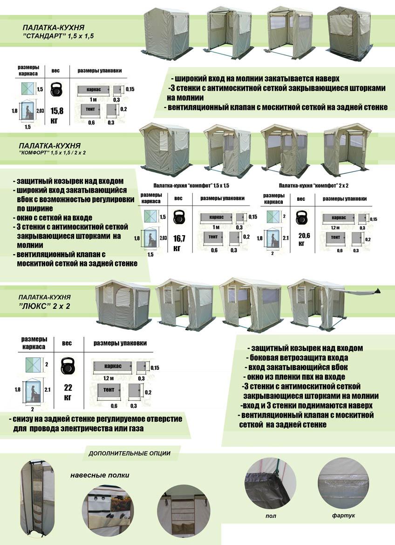 Различия моделей палаток-кухонь Митек: Стандарт, Комфорт и Люкс: